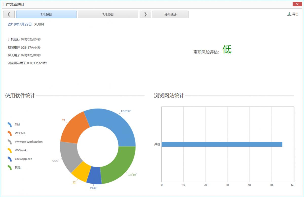 Ping32工作效率评估